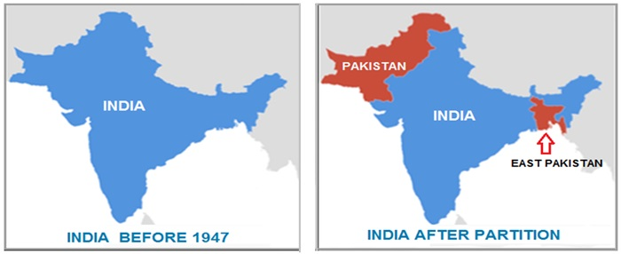 British India 1947 Partition