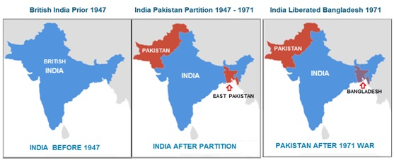 Kashmir History - Partition Of India 1947