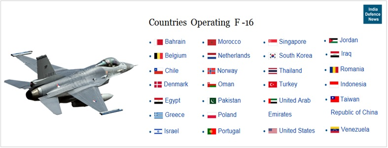 Countries Operating F-16